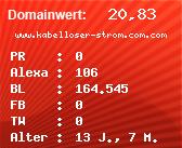 Domainbewertung - Domain www.kabelloser-strom.com.com bei Domainwert24.de