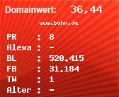 Domainbewertung - Domain www.bahn.de bei Domainwert24.de