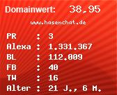 Domainbewertung - Domain www.hasenchat.de bei Domainwert24.de
