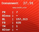 Domainbewertung - Domain www.audi.com bei Domainwert24.de