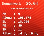 Domainbewertung - Domain www.24besucher.eu bei Domainwert24.de