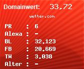 Domainbewertung - Domain wetter.com bei Domainwert24.de