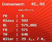 Domainbewertung - Domain www.rbc.ru bei Domainwert24.de
