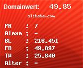 Domainbewertung - Domain alibaba.com bei Domainwert24.de