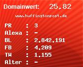 Domainbewertung - Domain www.huffingtonpost.de bei Domainwert24.de