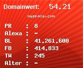 Domainbewertung - Domain myspace.com bei Domainwert24.de