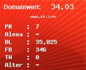 Domainbewertung - Domain www.zf.com bei Domainwert24.de