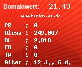 Domainbewertung - Domain www.bentax.de.de bei Domainwert24.de