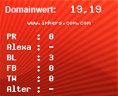 Domainbewertung - Domain www.imkers.com.com bei Domainwert24.de