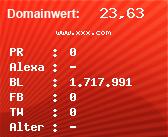 Domainbewertung - Domain www.xxx.com bei Domainwert24.de