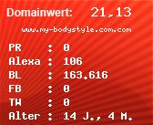 Domainbewertung - Domain www.my-bodystyle.com.com bei Domainwert24.de