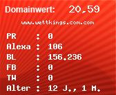 Domainbewertung - Domain www.wettkings.com.com bei Domainwert24.de