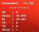 Domainbewertung - Domain www.mr-dj-m.de.tl bei Domainwert24.de