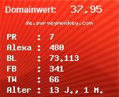 Domainbewertung - Domain de.surveymonkey.com bei Domainwert24.de