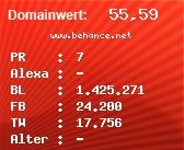 Domainbewertung - Domain www.behance.net bei Domainwert24.de