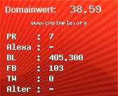 Domainbewertung - Domain www.cmsimple.org bei Domainwert24.de