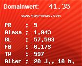 Domainbewertung - Domain www.gayromeo.com bei Domainwert24.de