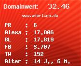 Domainbewertung - Domain www.edarling.de bei Domainwert24.de