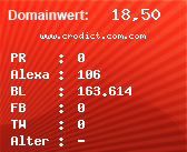 Domainbewertung - Domain www.crodict.com.com bei Domainwert24.de