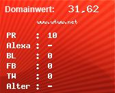 Domainbewertung - Domain www.wtww.net bei Domainwert24.de