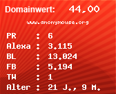 Domainbewertung - Domain www.anonymouse.org bei Domainwert24.de