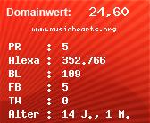 Domainbewertung - Domain www.musichearts.org bei Domainwert24.de