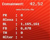 Domainbewertung - Domain www.heise.de bei Domainwert24.de