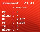 Domainbewertung - Domain siemens.com bei Domainwert24.de