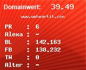 Domainbewertung - Domain www.weheartit.com bei Domainwert24.de