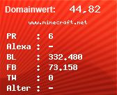 Domainbewertung - Domain www.minecraft.net bei Domainwert24.de