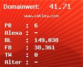 Domainbewertung - Domain www.oakley.com bei Domainwert24.de