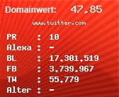 Domainbewertung - Domain www.twitter.com bei Domainwert24.de