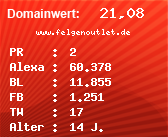Domainbewertung - Domain www.felgenoutlet.de bei Domainwert24.de