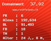 Domainbewertung - Domain www.raiffeisen.it bei Domainwert24.de