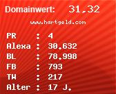 Domainbewertung - Domain www.hartgeld.com bei Domainwert24.de