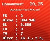 Domainbewertung - Domain www.shop-top1000.com bei Domainwert24.de