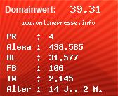 Domainbewertung - Domain www.onlinepresse.info bei Domainwert24.de