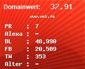 Domainbewertung - Domain www.web.de bei Domainwert24.de