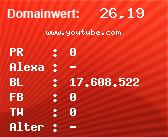 Domainbewertung - Domain www.youtube.com bei Domainwert24.de