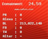 Domainbewertung - Domain www.yahoo.com bei Domainwert24.de