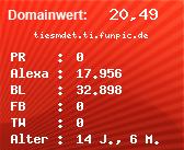 Domainbewertung - Domain tiesmdet.ti.funpic.de bei Domainwert24.de
