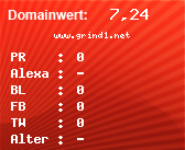 Domainbewertung - Domain www.grind1.net bei Domainwert24.de