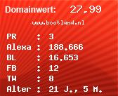 Domainbewertung - Domain www.bootland.nl bei Domainwert24.de