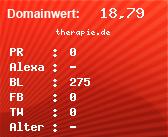 Domainbewertung - Domain therapie.de bei Domainwert24.de