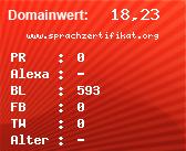 Domainbewertung - Domain www.sprachzertifikat.org bei Domainwert24.de