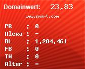 Domainbewertung - Domain www.smart.com bei Domainwert24.de