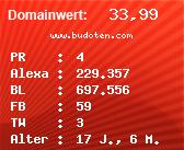 Domainbewertung - Domain www.budoten.com bei Domainwert24.de