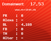 Domainbewertung - Domain www.anvibak.de bei Domainwert24.de