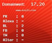 Domainbewertung - Domain www.soyli.com bei Domainwert24.de