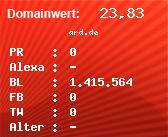 Domainbewertung - Domain ard.de bei Domainwert24.de